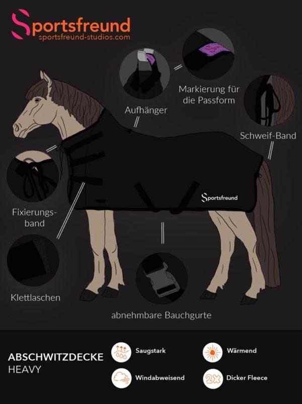Informationsbild-Abschwitzdecke-Fleece-Heavy-Darl