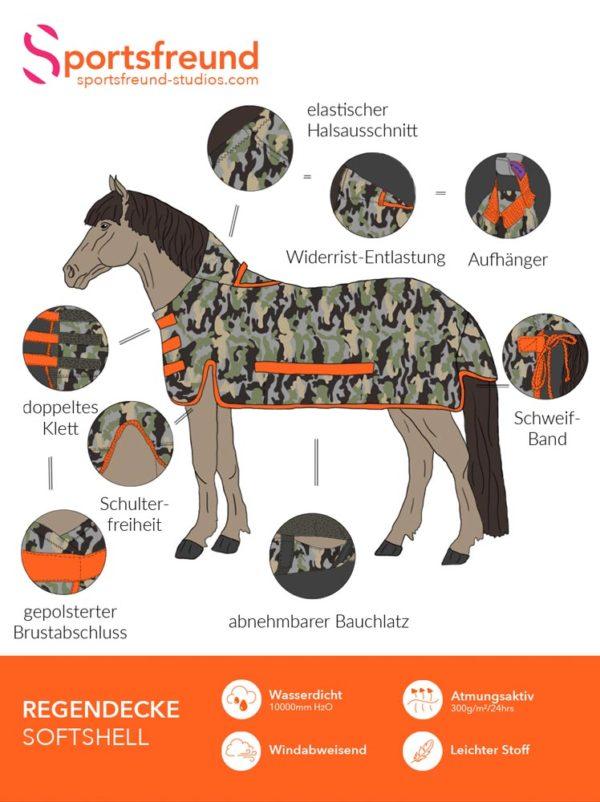 Informationsbild Regendecke Camouflage Orange