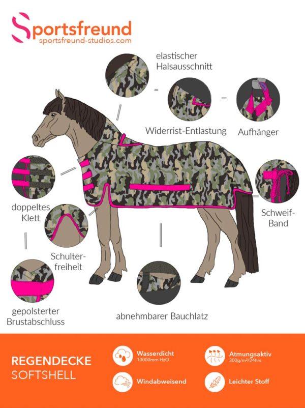 Informationsbild Regendecke Camouflage Pink