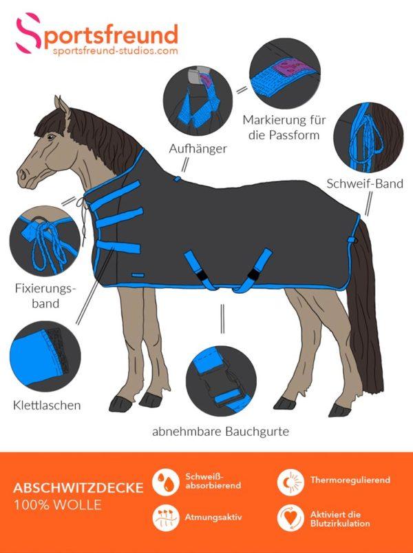 Informationsbild Abschwitzdecke Wolle Anthrazit Azur