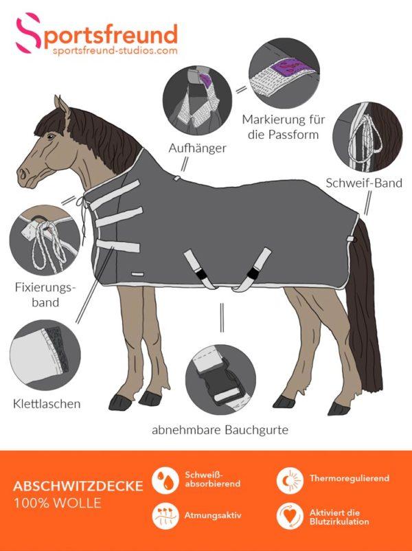 Informationsbild Abschwitzdecke Wolle Anthrazit Silber